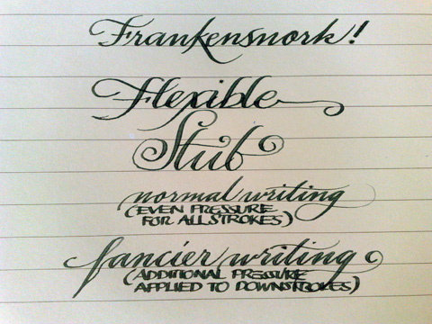 Frankensnork, flexible stub writing sample