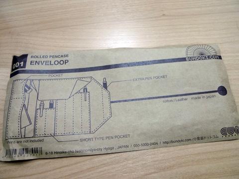 Enveloop diagram
